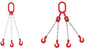 四脚链条成套围脖索具型号及价格-起重设备_电羊绒围巾女规格套头图片