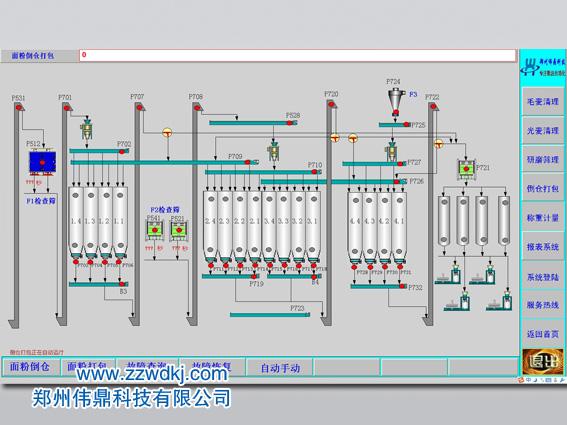 plc本系统由计算机控制系统,控制柜,低压柜,供配电柜和现场控制柜图片