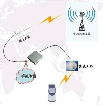 西安手�C信�放大器 信�增��器